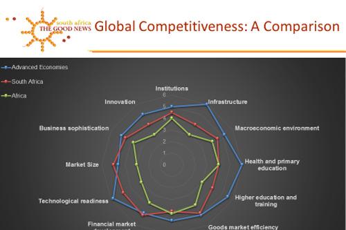 globalcompetitiveness-1