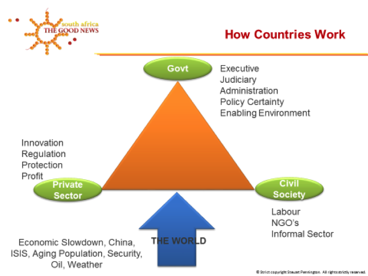 how-countries-work-sa-good-news-south-africa
