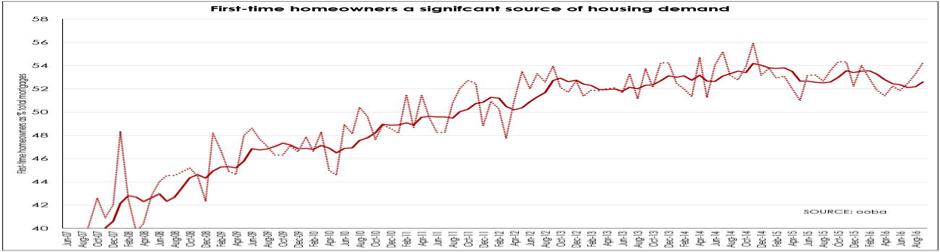 graph2-andrew-golding-sa-good-news